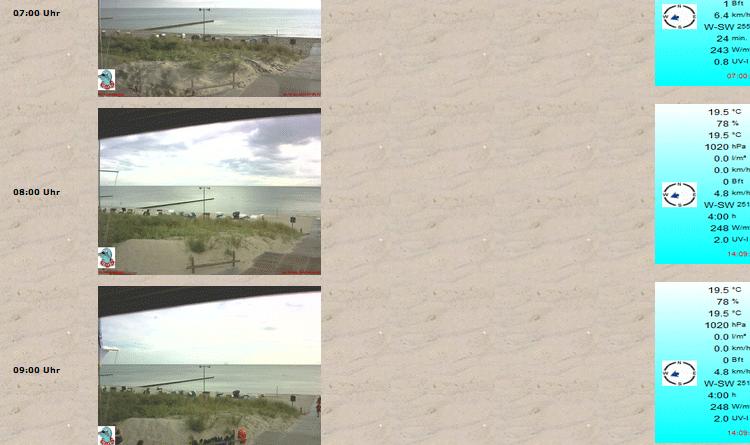 Webcam Loddin Strand DLRG Turm